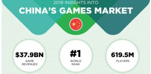 China Introduces New Gaming Rules, Bans Poker