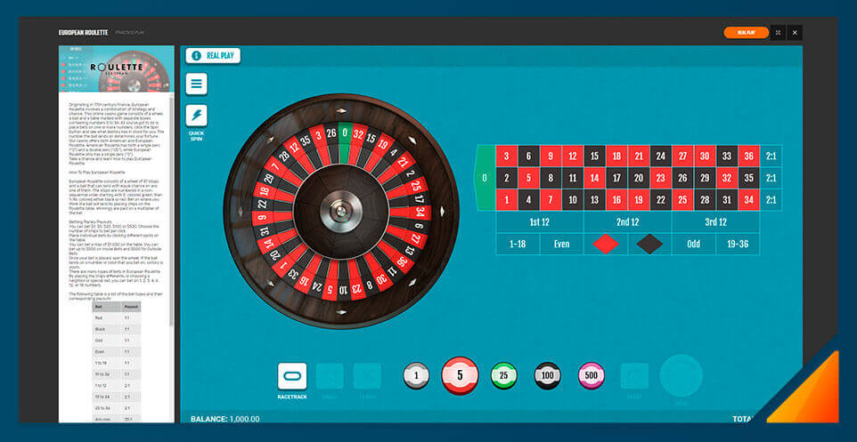 Image of Ignition Casino Roulette Games