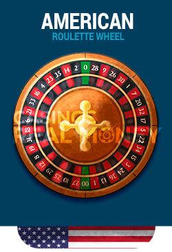 American Roulette Wheel Image
