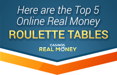 top 5 recommended roulette tables